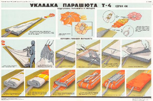 0740. Военный ретро плакат: Укладка парашюта Т-4