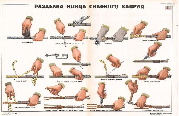 0745. Военный ретро плакат: Разделка конца силового кабеля