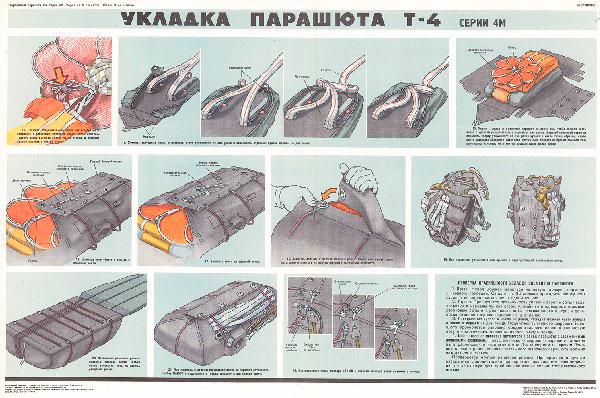 0741. Военный ретро плакат: Укладка парашюта Т-4 (ч. 2)