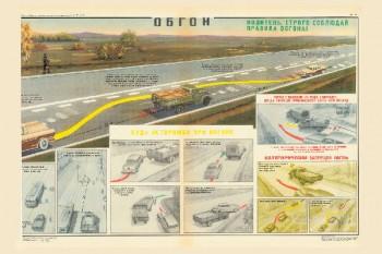 0751. Военный ретро плакат: Обгон