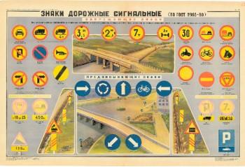 0761. Военный ретро плакат: Знаки дорожные сигнальные ч. 2