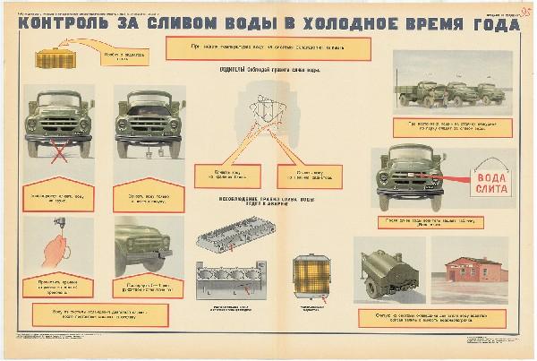 0272. Военный ретро плакат: Контроль за сливом воды в холодное время года