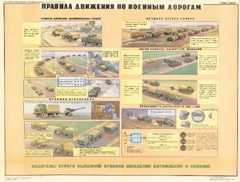 0767. Военный ретро плакат: Правила движения по военным дорогам