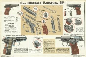 0769. Военный ретро плакат: Пистолет Макарова (ПМ)