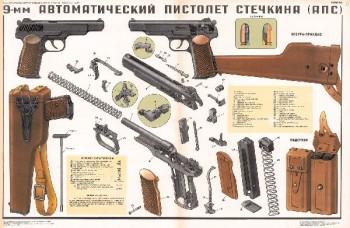 0771. Военный ретро плакат: 9-мм автоматический пистолет Стечкина (АПС)