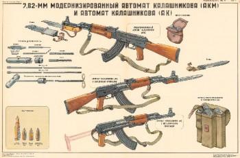 0772. Военный ретро плакат: 7,62-мм модернизированный автомат Калашникова (АКМ) и автомат Калашникова (АК)