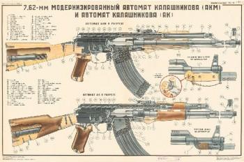 0773. Военный ретро плакат: 7,62-мм модернизированный автомат Калашникова (АКМ) и автомат Калашникова (АК) ч. 2