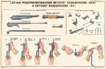 0774. Военный ретро плакат: 7,62-мм модернизированный автомат Калашникова (АКМ) и автомат Калашникова (АК) ч. 3