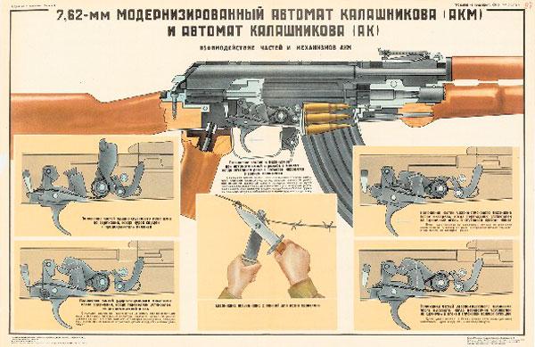 0775. Военный ретро плакат: 7,62-мм модернизированный автомат Калашникова (АКМ) и автомат Калашникова (АК) ч. 4