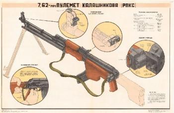 0778. Военный ретро плакат: 7,62-мм пулемет Калашникова (РПКС)