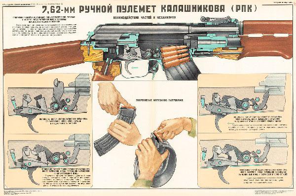 0779. Военный ретро плакат: 7,62-мм пулемет Калашникова (РПК)