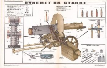 0780. Военный ретро плакат: Пулемет на станке