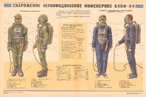 0784. Военный ретро плакат: Снаряжение легководолазное инженерное СЛВИ-64