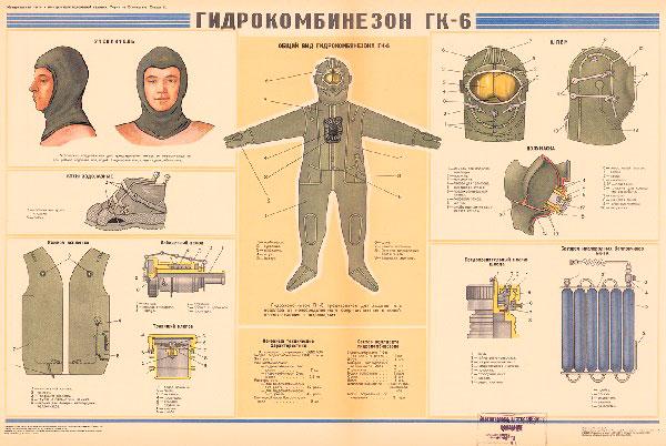 0785. Военный ретро плакат: Гидрокомбинезон ГК-6