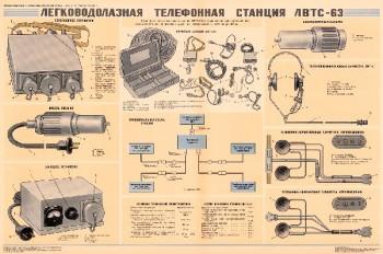 0786. Военный ретро плакат: Легководолазная телефонная станция ЛВТС-63