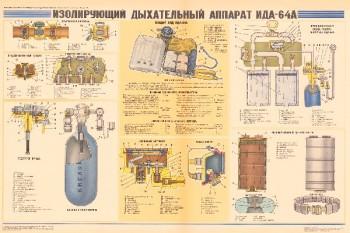 0787. Военный ретро плакат: Изолирующий дыхательный аппарат ИДА-64А