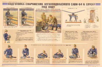 0788. Военный ретро плакат: Подготовка снаряжения легководолазного СЛВИ-64 к спуску под воду