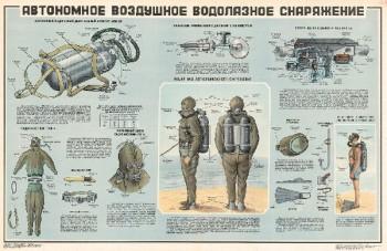 0789. Военный ретро плакат: Автономное воздушное водолазное снаряжение