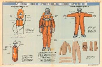 0790. Военный ретро плакат: Изолирующее снаряжение подводника ИСП-60