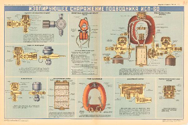 0792. Военный ретро плакат:0791. Военный ретро плакат: Изолирующее снаряжение подводника ИСП-60 ч.3