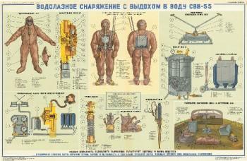 0793. Военный ретро плакат: Водолазное снаряжение с выходом в воду СВВ-55