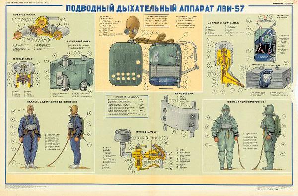 0794. Военный ретро плакат: Подводный дыхательный аппарат ЛВИ-57