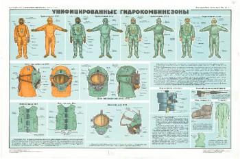0796. Военный ретро плакат: Унифицированные гидрокомбинезоны