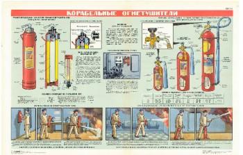 0799. Военный ретро плакат: Корабельные огнетушители