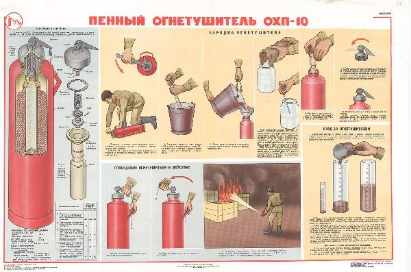 0802. Военный ретро плакат: Пенный огнетушитель ОХП-10