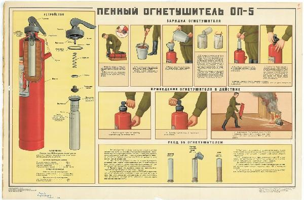 0803. Военный ретро плакат: Пенный огнетушитель ОП-5