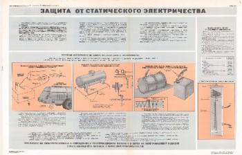 0809. Военный ретро плакат: Защита от статического электричества