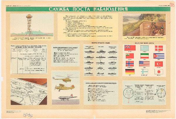 0818. Военный ретро плакат: Служба поста наблюдения