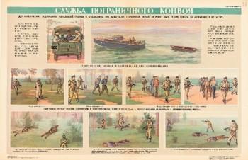 0831. Военный ретро плакат: Служба пограничного конвоя