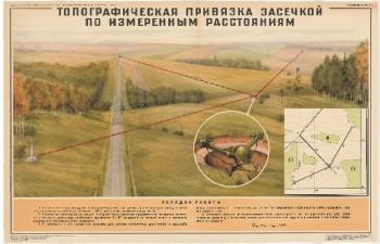 0836. Военный ретро плакат: Топографическая привязка засечкой по измеренным расстояниям