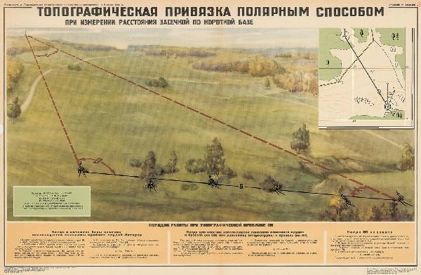 0838. Военный ретро плакат: Топографическая привязка полярным способом