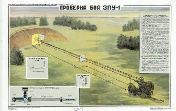 0840. Военный ретро плакат: Проверка боя ЗПУ-1