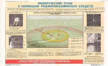 0859. Военный ретро плакат: Обнаружение птиц с помощью радиолокационных средств