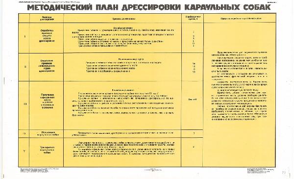 0866. Военный ретро плакат: Методический план дрессировки караульных собак