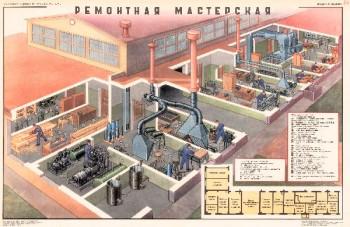 0880. Военный ретро плакат: Ремонтная мастерская