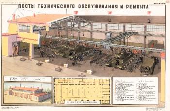 0882. Военный ретро плакат: Посты технического обслуживания и ремонта