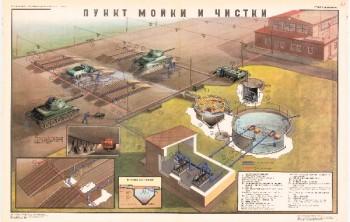0883. Военный ретро плакат: Пункт мойки и чистки