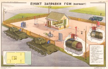0885. Военный ретро плакат: Пункт заправки ГСМ
