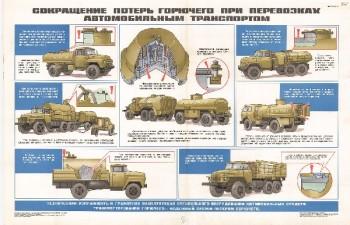 0892. Военный ретро плакат: Сокращение потерь горючего при перевозках автомобильным транспортом
