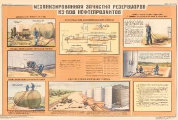0893. Военный ретро плакат: Механизированная зачистка резервуаров из-под нефтепродуктов