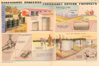 0894. Военный ретро плакат: Правильное хранение сокращает потери горючего
