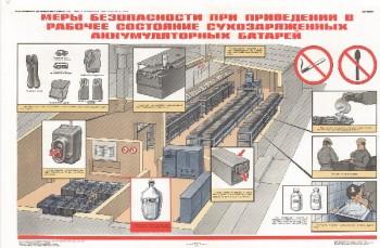 0897. Военный ретро плакат: Меры безопасности при приведении в рабочее состояние сухозаряженных аккумуляторных батарей