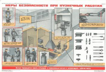 0908. Военный ретро плакат: Меры безопасности при кузнечных работах
