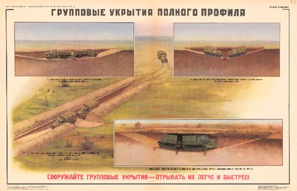 0914. Военный ретро плакат: Групповые укрытия полного профиля