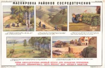 0917. Военный ретро плакат: Маскировка районов сосредоточения