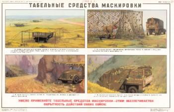 0921. Военный ретро плакат: Табельные средства маскировки